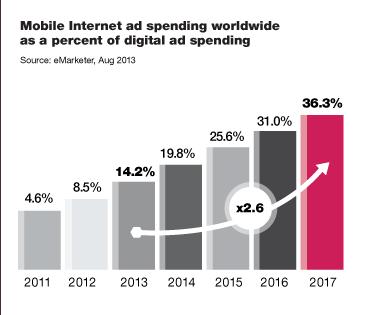 digital-ads2.png