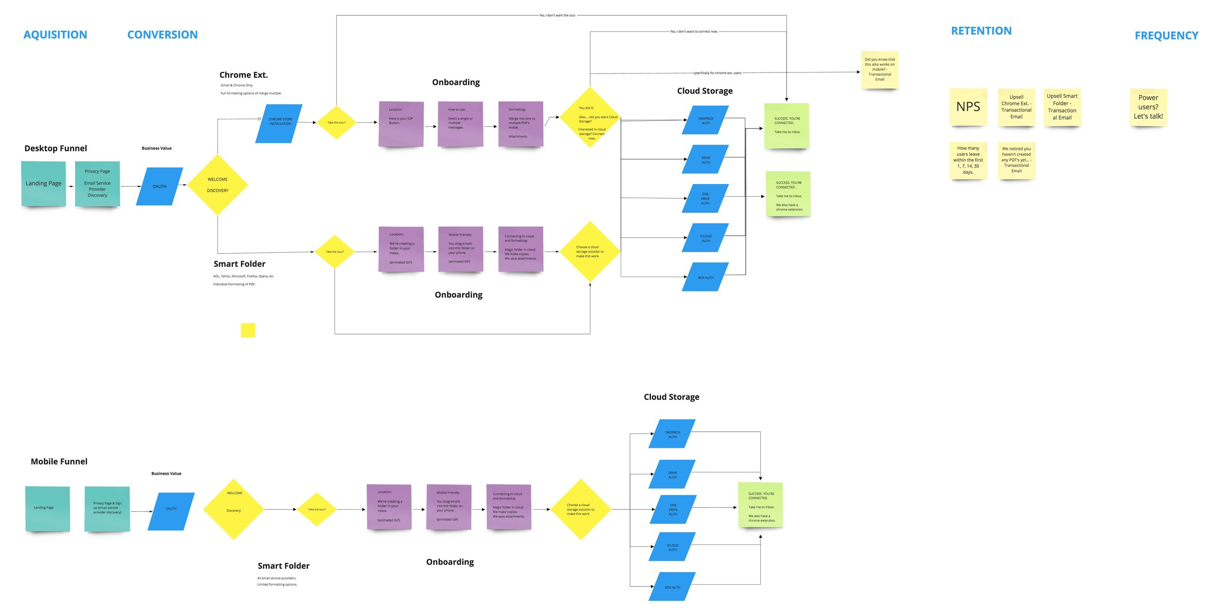 E2PDF Flow - Merging Products.jpg