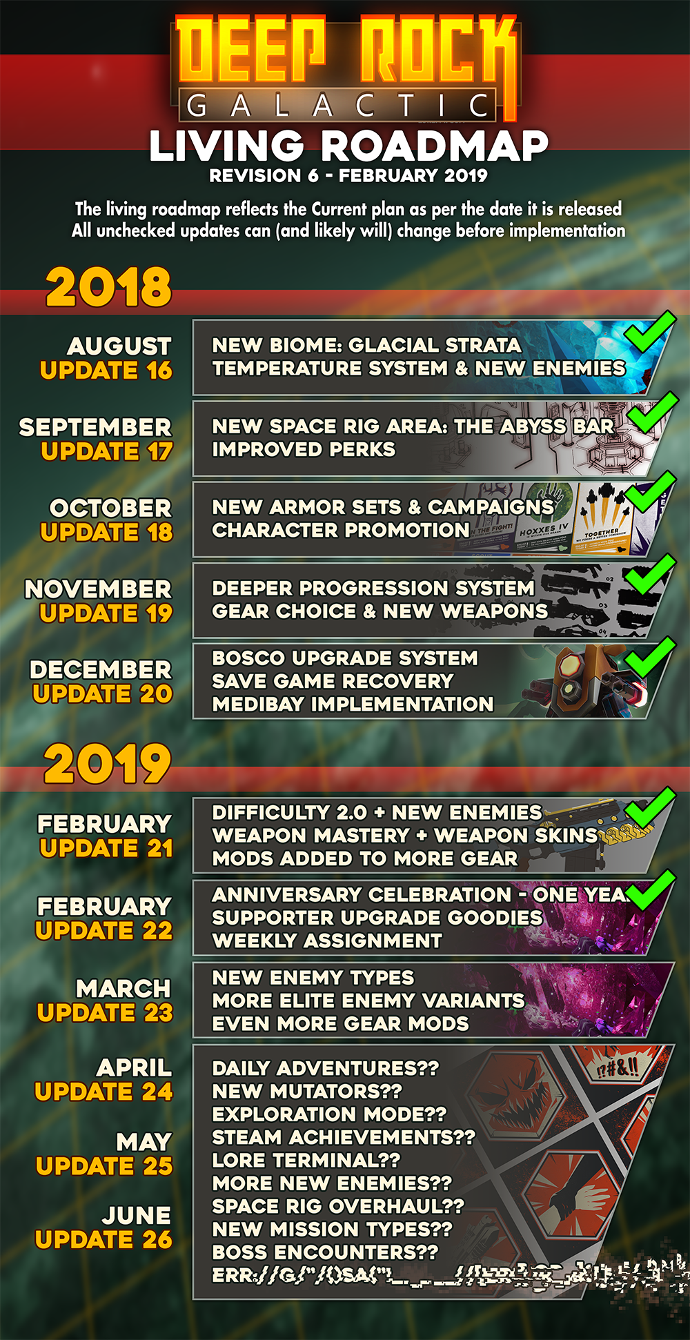 Roadmap Revision 6.png