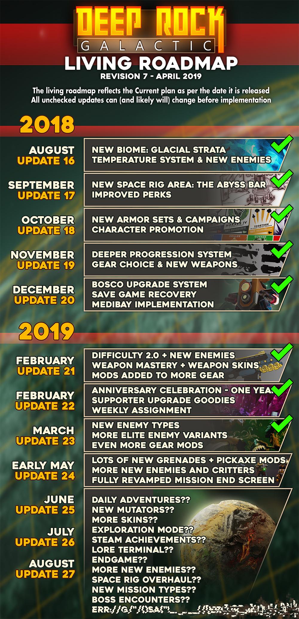 Roadmap Update - April 2019 — Deep Rock Galactic