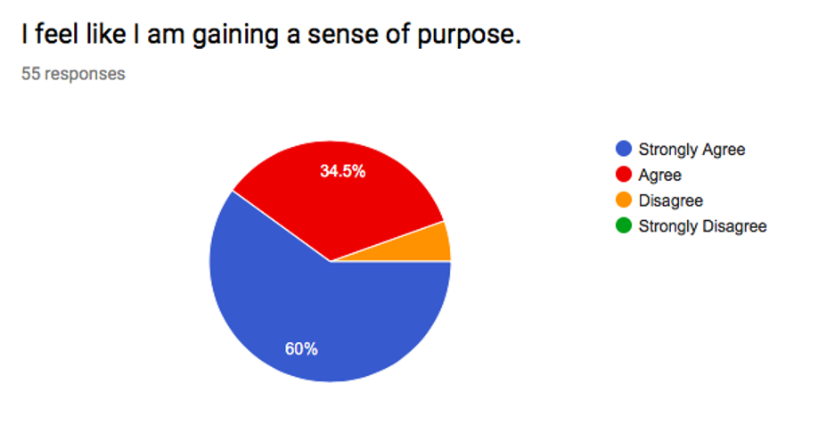 Results 5.PNG