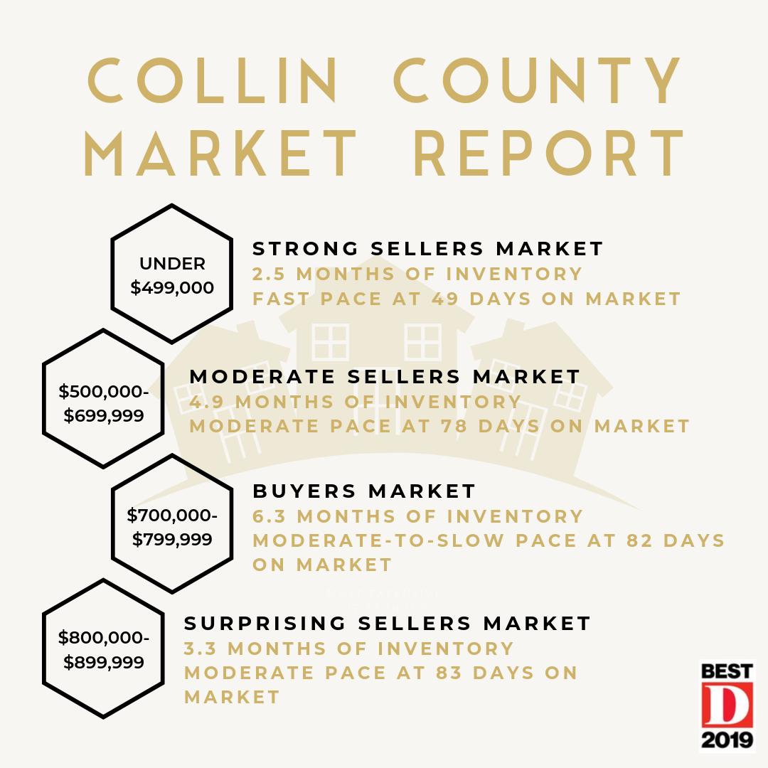 CC Market Report Insta.png