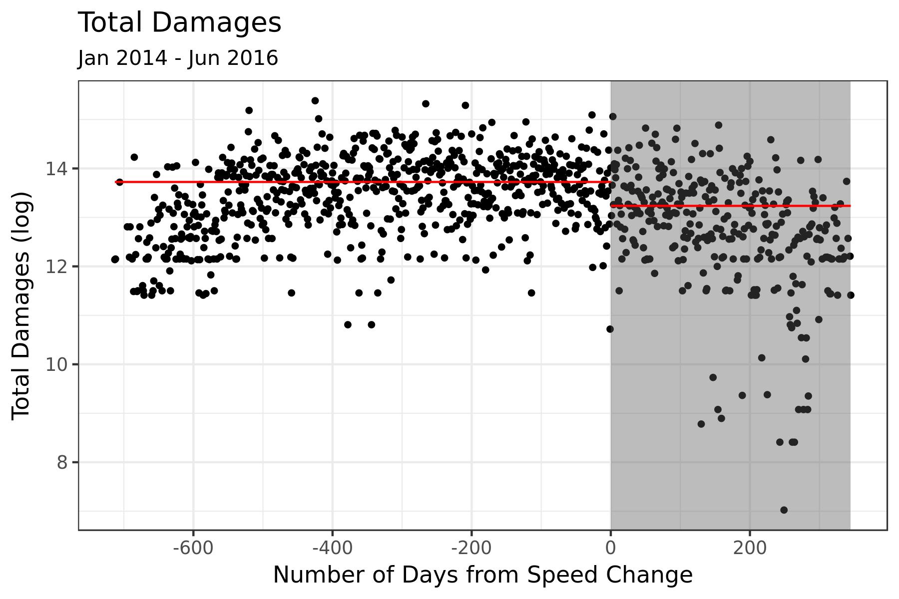 ML Sample Graph.png