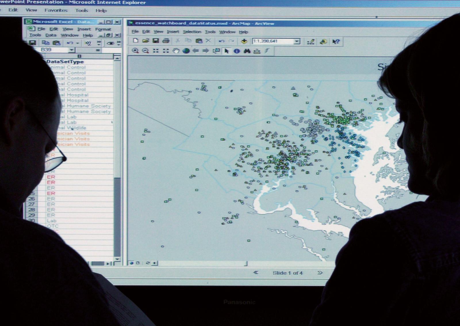 APL & Health Surveillance