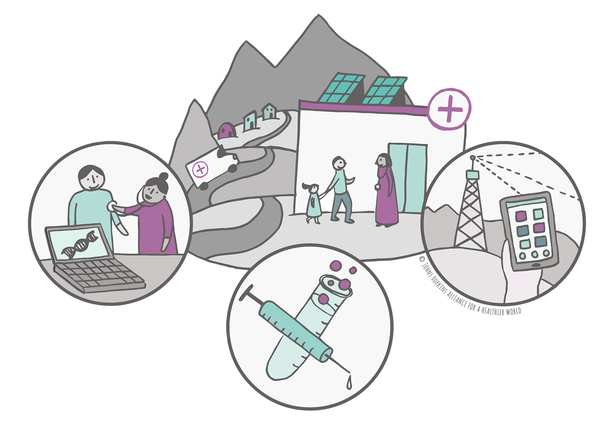 Story illustration and icon for AHW's Transformative Technologies & Institutions thematic priority. © Alliance for a Healthier World