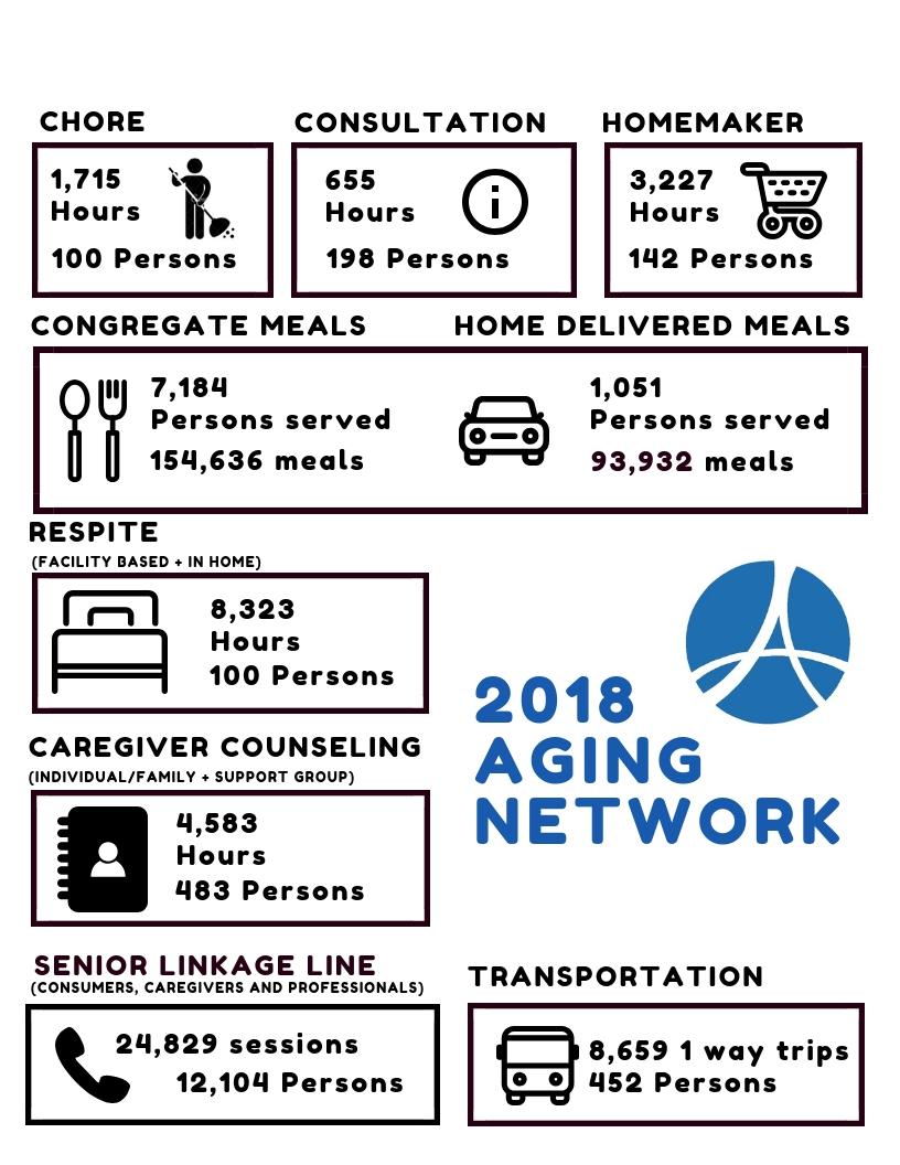 2018 Infographic.jpg
