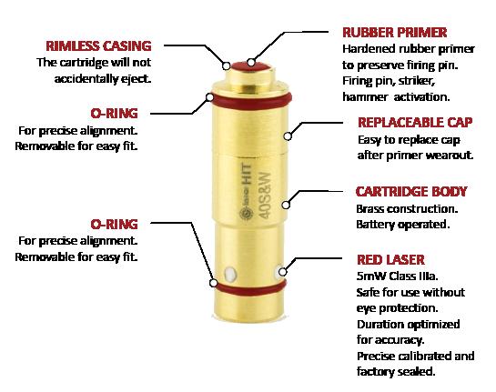 Laser training cartridge (laser bullet)