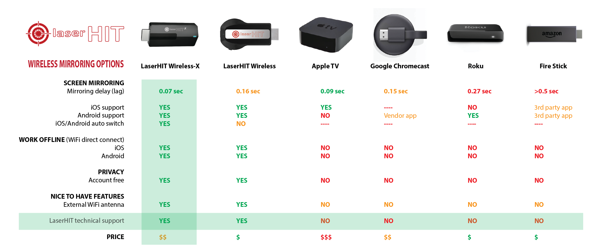 devices-chart-01.png