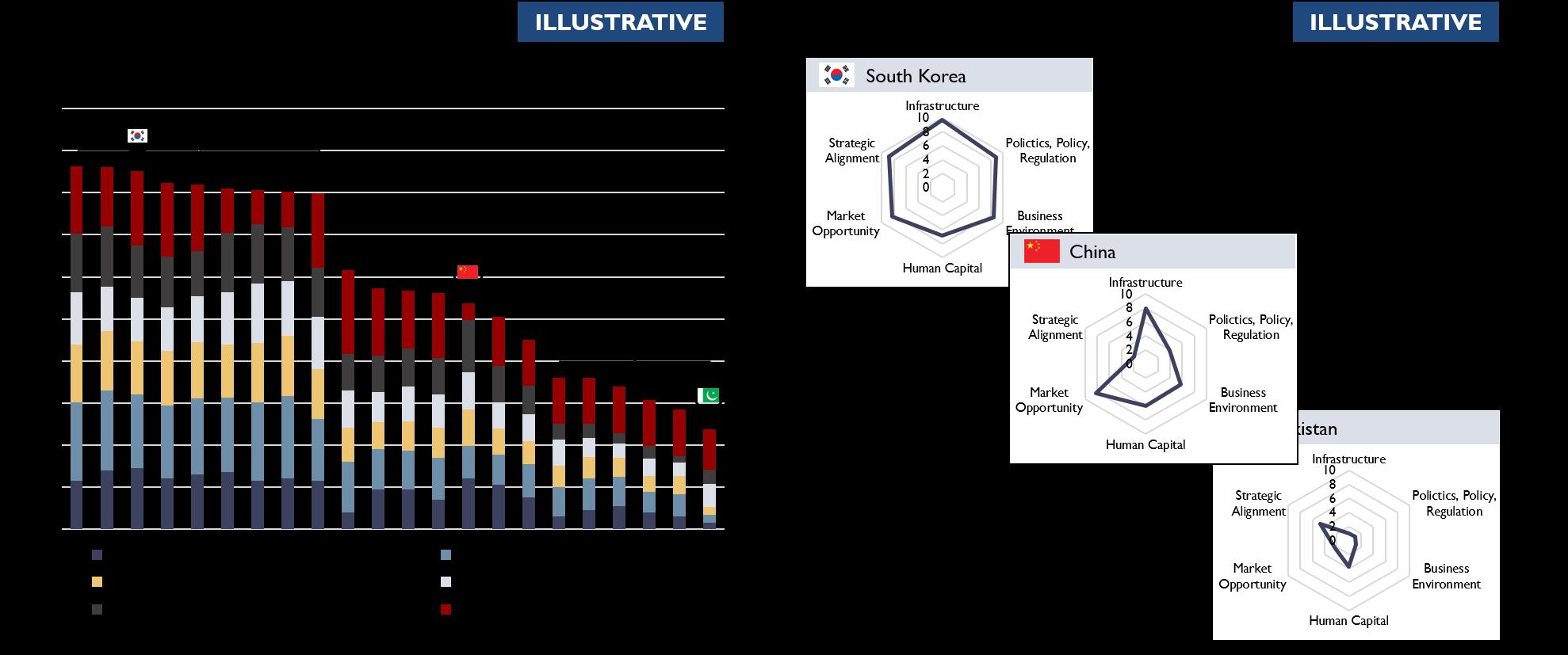 Illustrative Graphs.png
