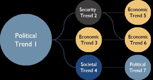 Illustrative impact analysis
