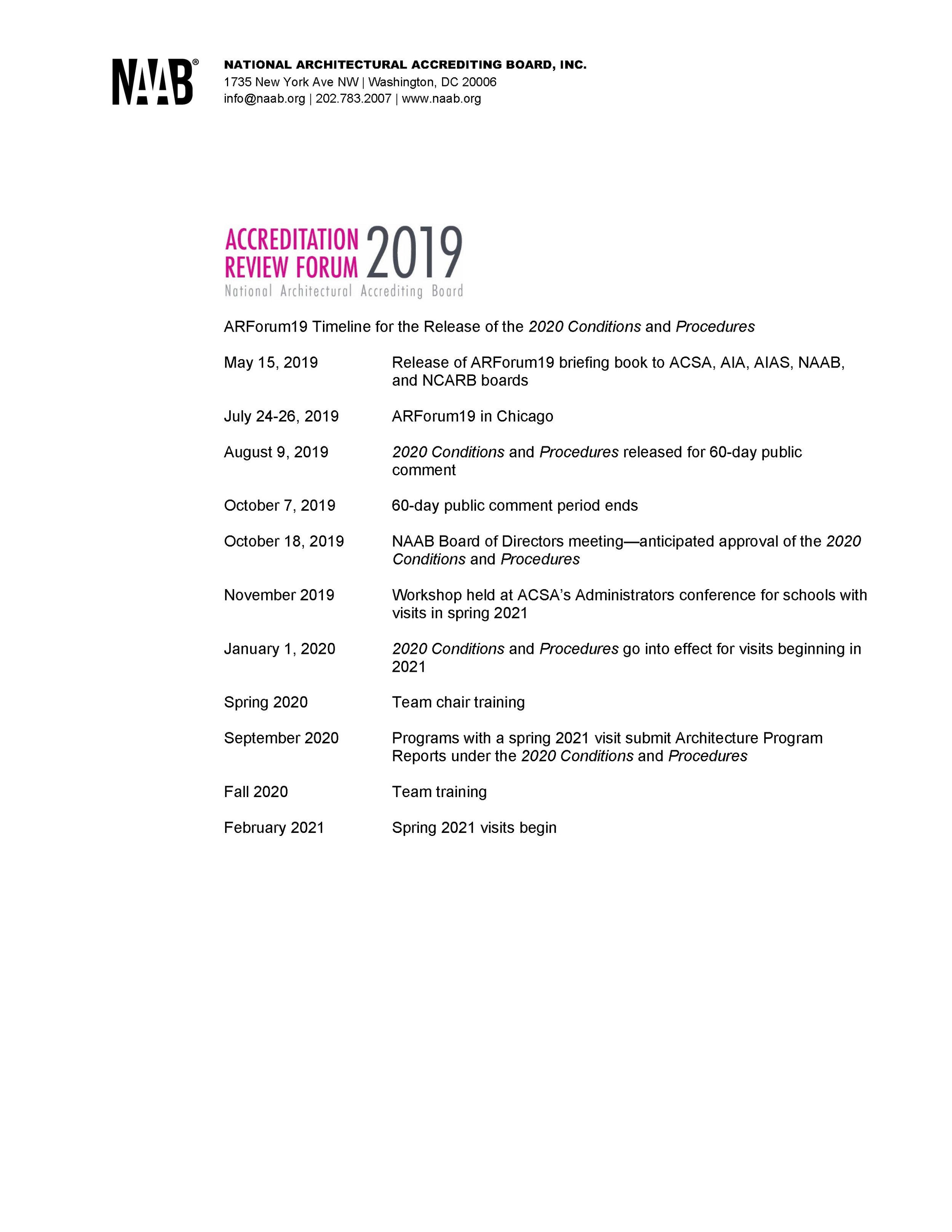 ARForum19-Conditons-Procedures-Timeline-2.jpg