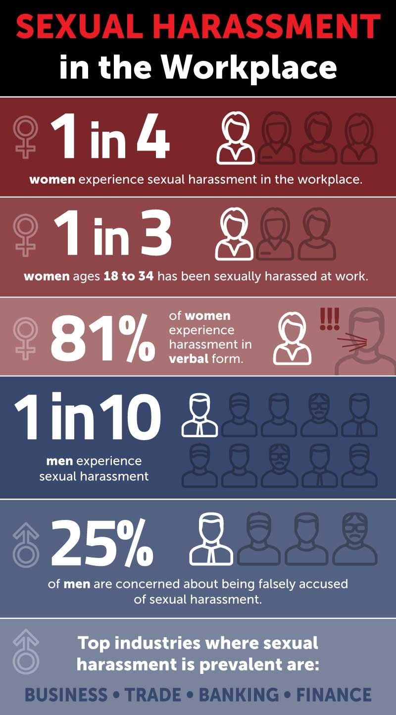 sexual-harassmentinfo.jpg