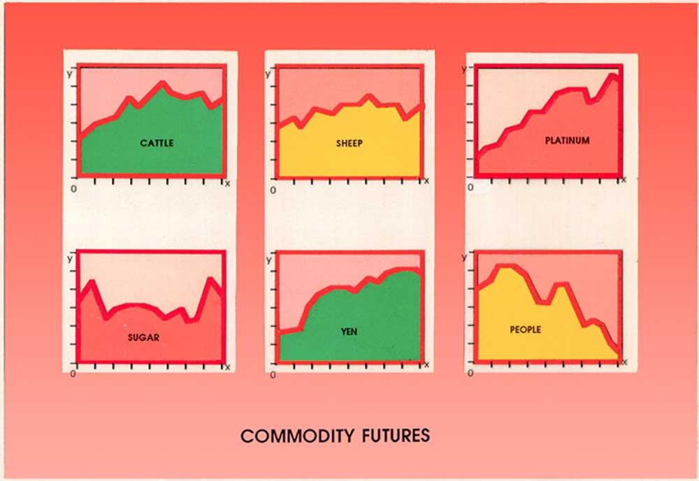 CommodityFutures.jpg