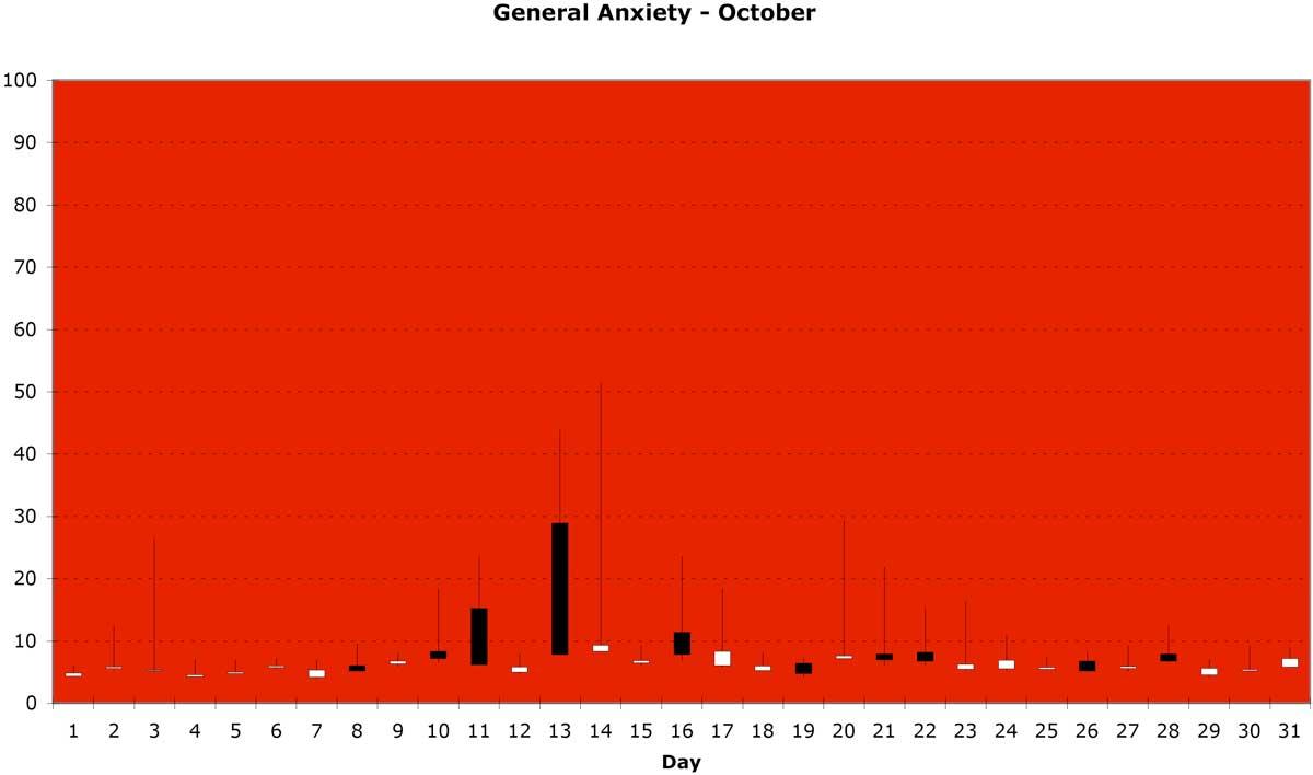 General-Anxiety---Oct.jpg