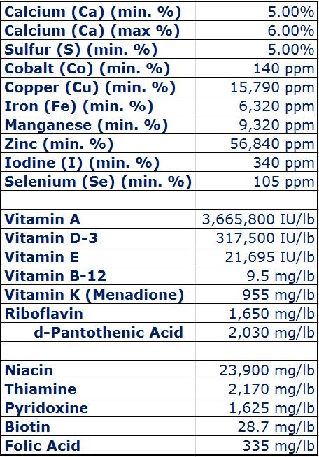 Raw Diet K9 Nutrition  Facts