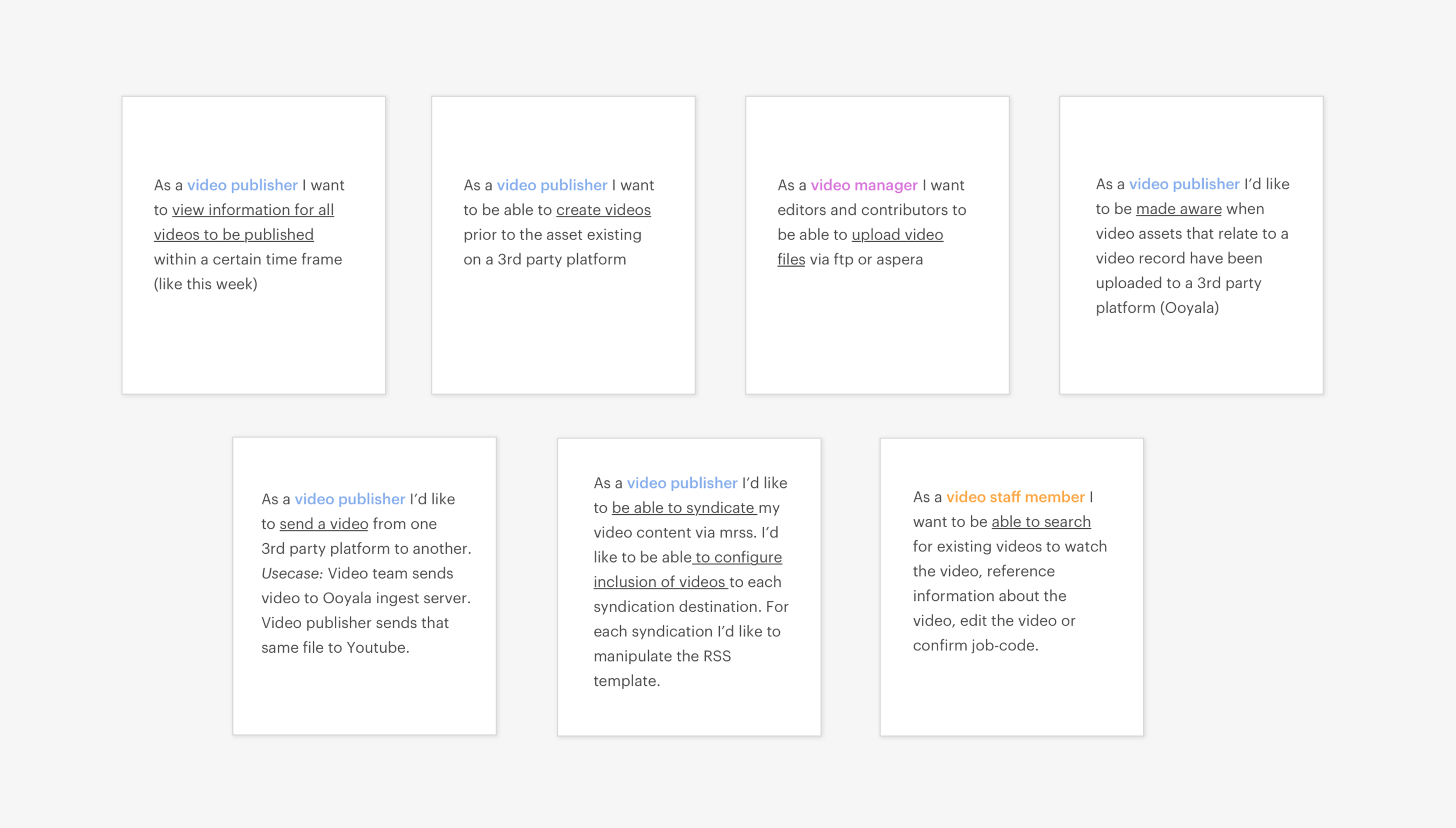 ^ A selection of user story highlights from interviews