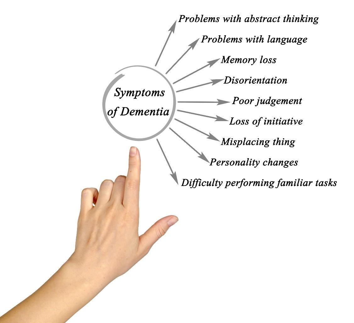 Dementia2.jpg