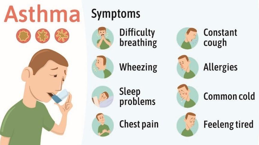 Asthma 哮喘