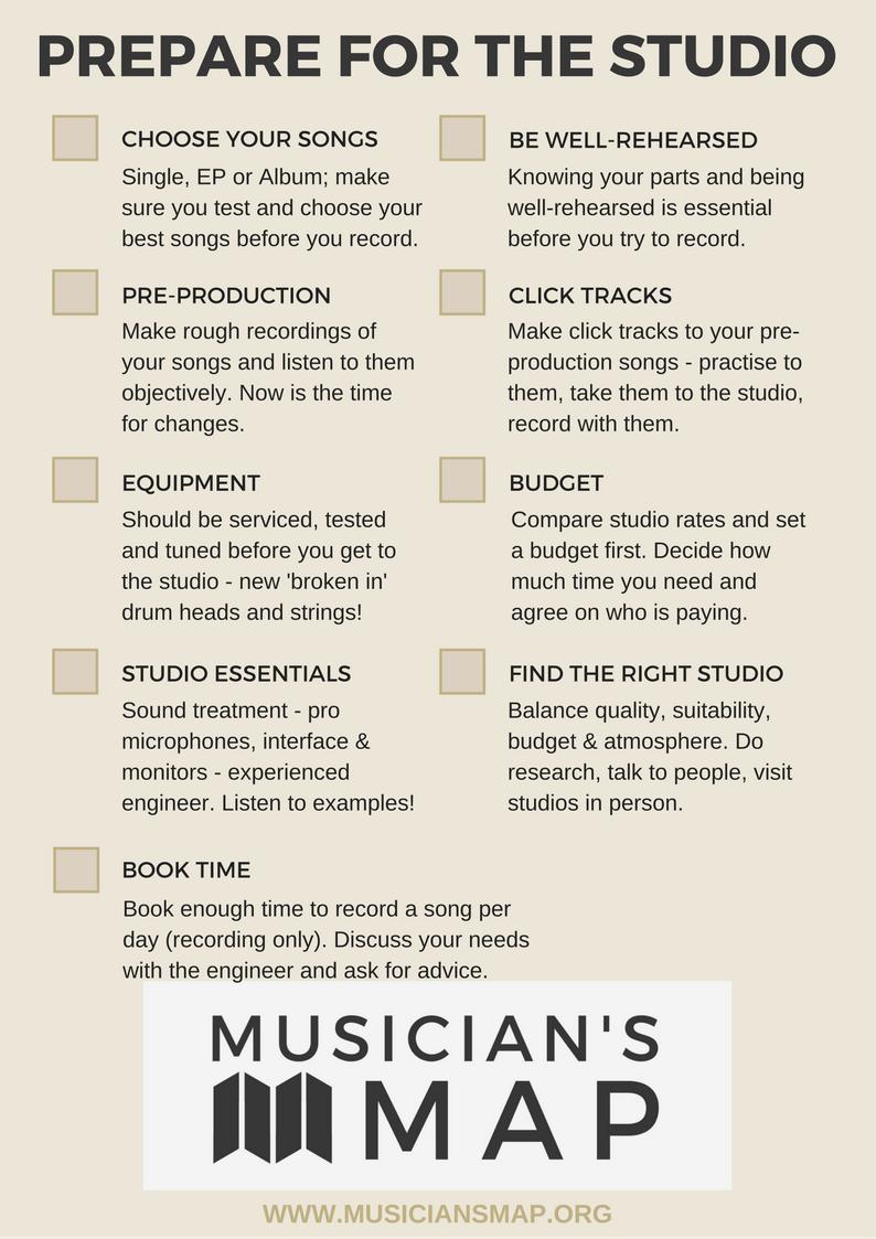 Musician's Map prepare for the studio checklist