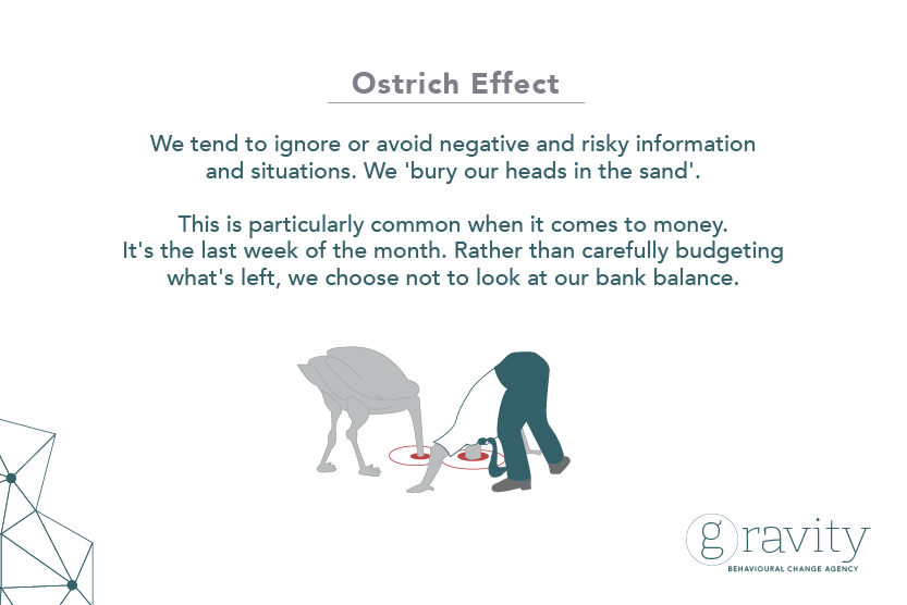 Heuristic_posts_OstrichEffect-1.png