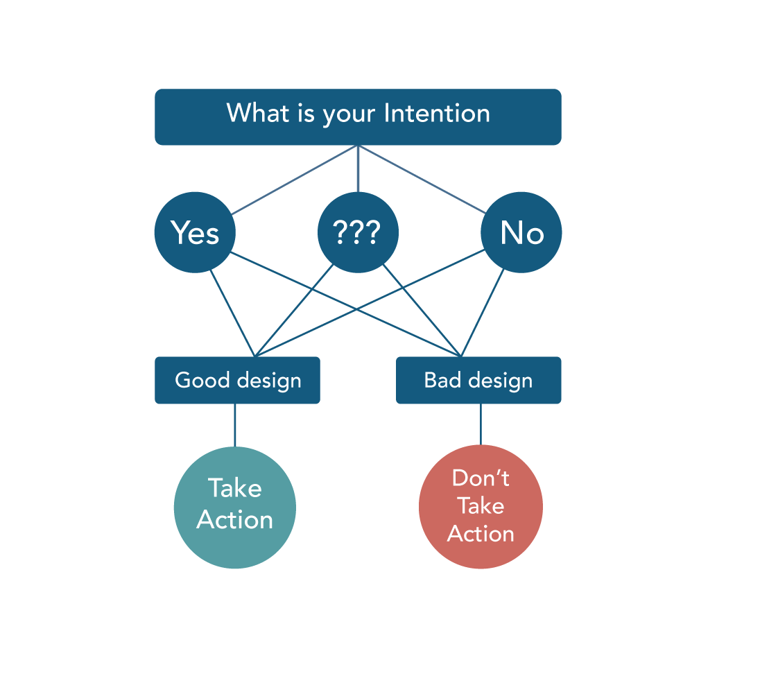 BD_intention-action.model.png