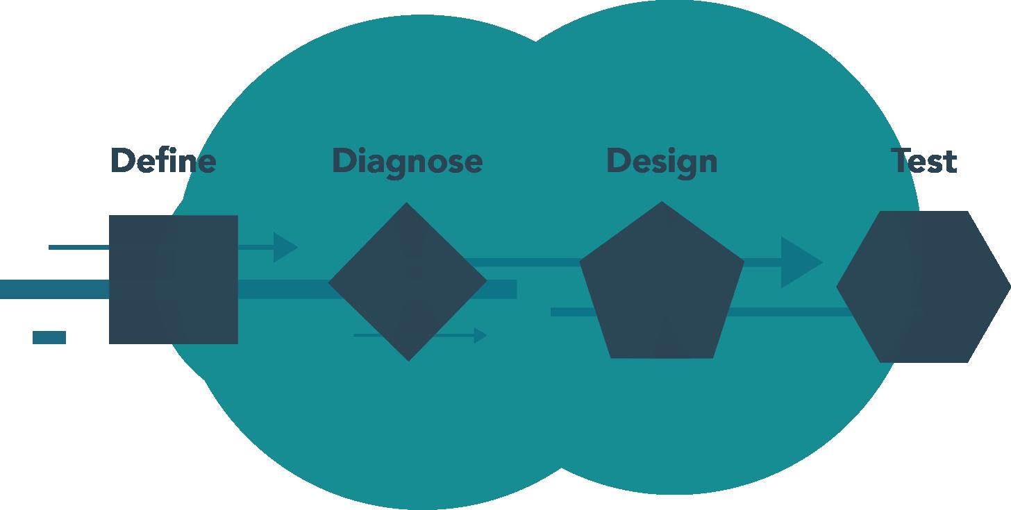 Behavioral_design_process.png
