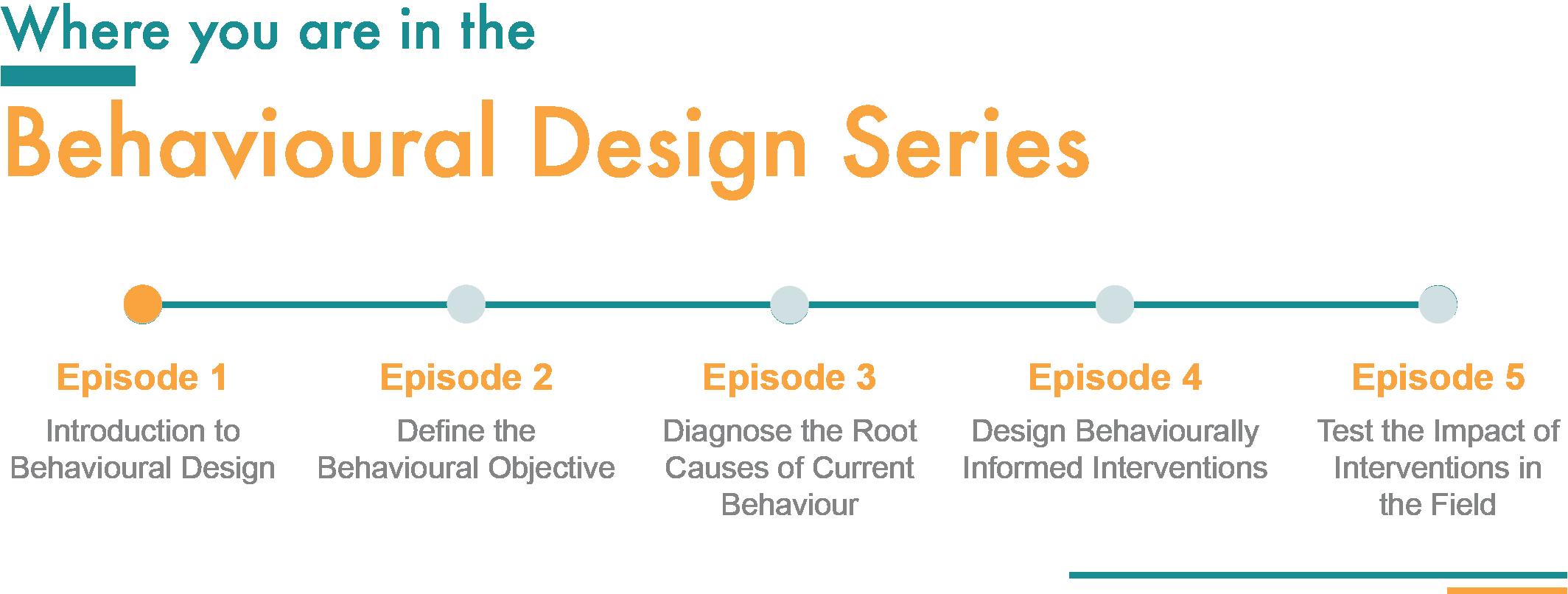 Behavioral_design_series_progress_bar_one.png