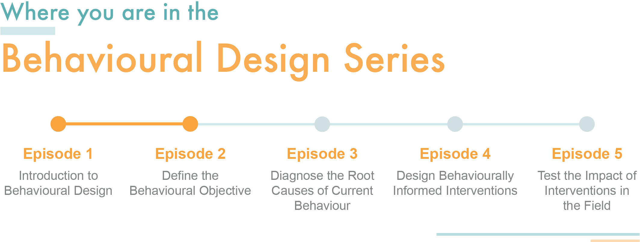 Behavioural_Design_Progress_bar.png