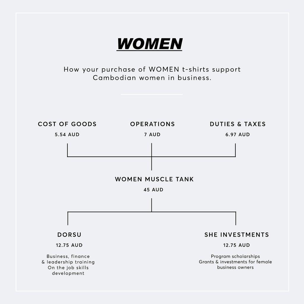 Women Tank Dorsu Breakdown.jpg