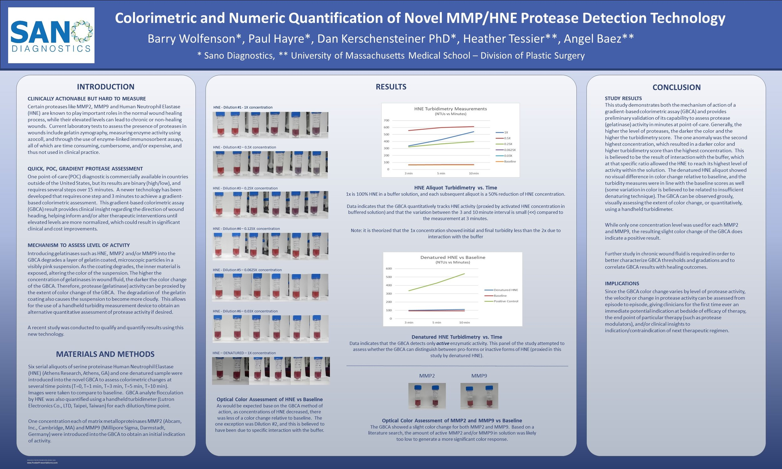 Colorimetric and Numeric Quantification of Novel MMP-HNE Protease Enzyme Detection Technology - SAWC Spring 2018.final.jpg