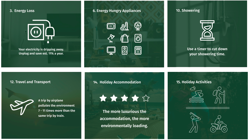 Online discussions - Learning about energy consumption through posting and online interactions.
