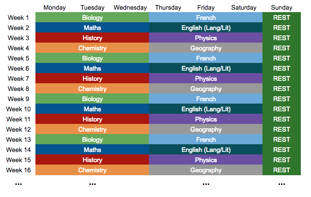 Revision timetable example