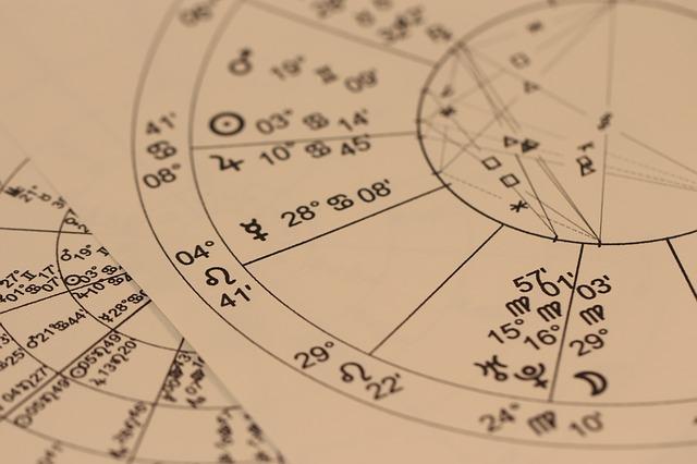 Rising sign, birth chart, natal chart