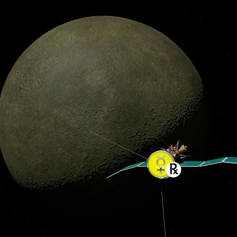 What is Mercury Retrograde (℞)?