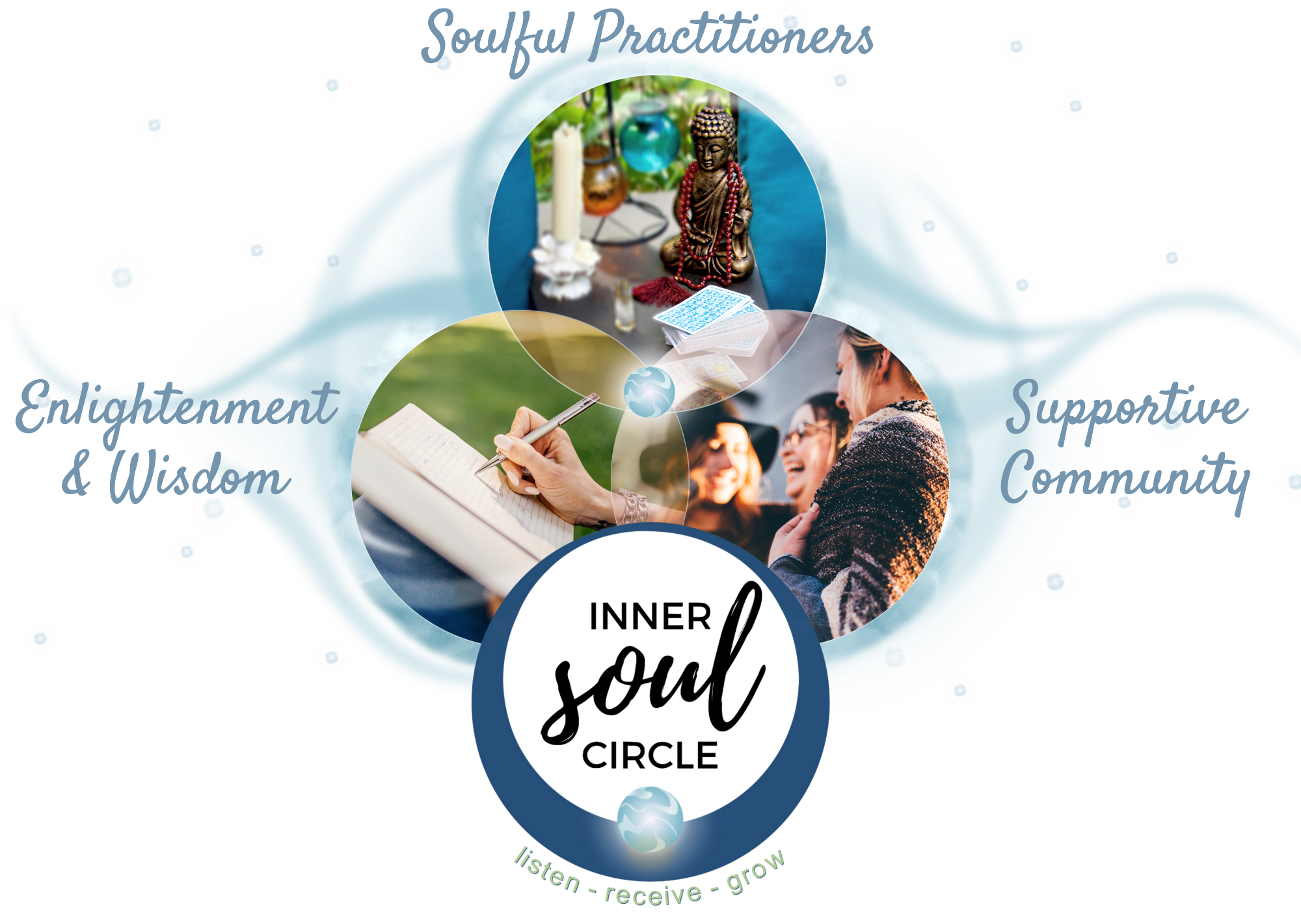 INNER SOUL CIRCLE - A NEW Premier Membership offering community, spiritual growth, exclusive content and member-only BONUSES, along with regular weekly healings & clearings, meditations, and psychic guidance