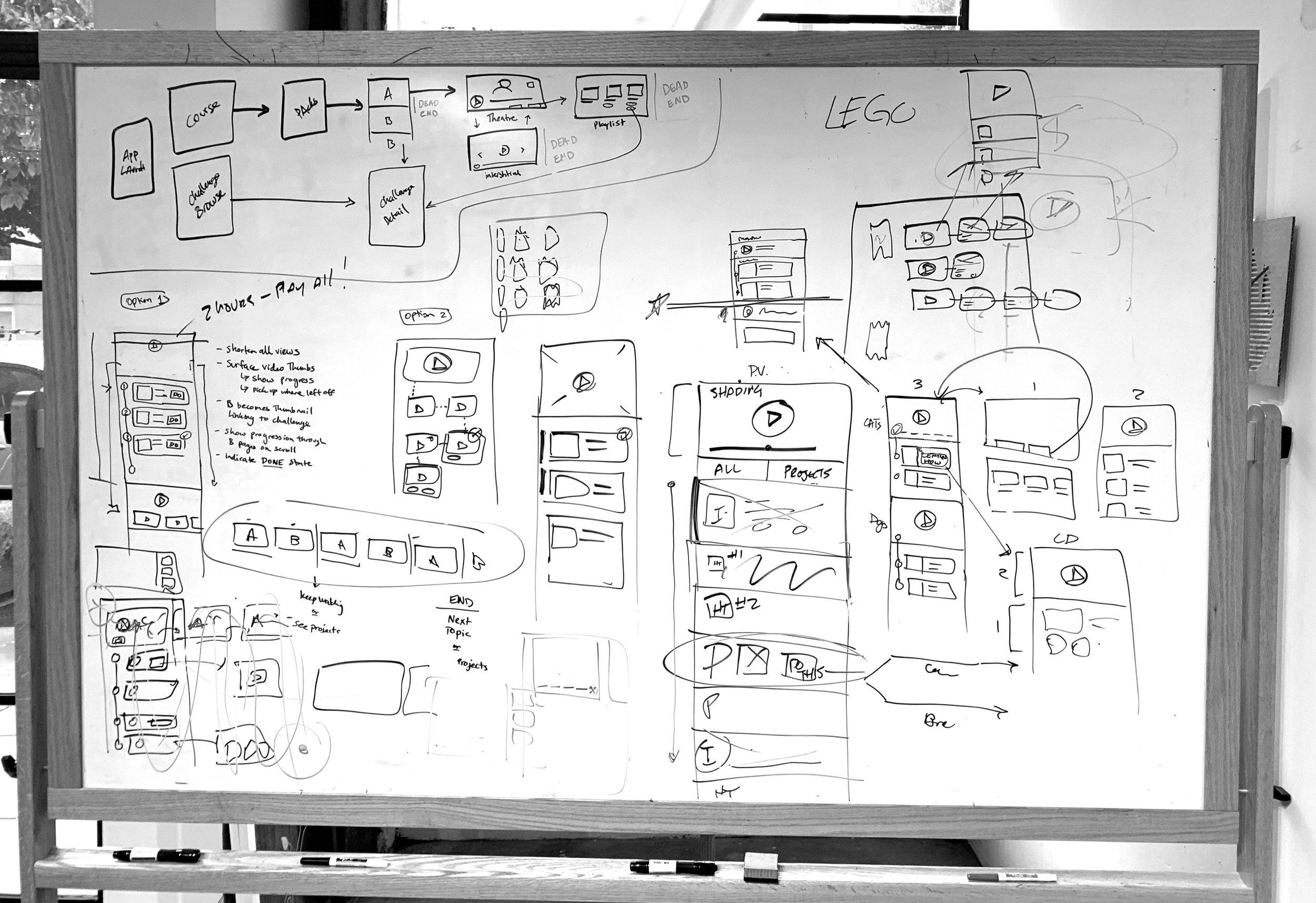Whiteboard Brainstorm
