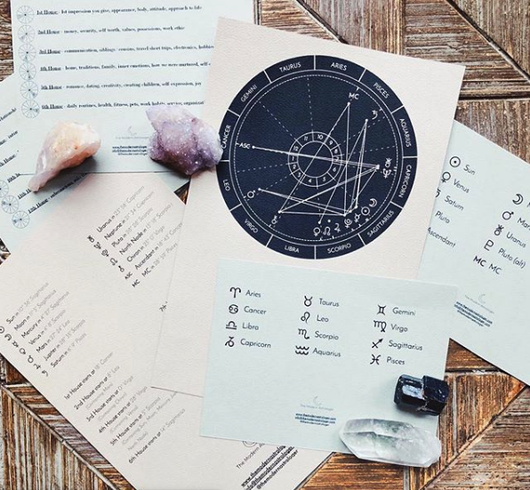 My readings include your personalized birth chart as well as key cards for the planets, signs & houses. - I make them in a modern, black & white design and print them on thick art paper. I make them this way so that you can frame them if you want to. No two charts are the same - you are a piece of art!