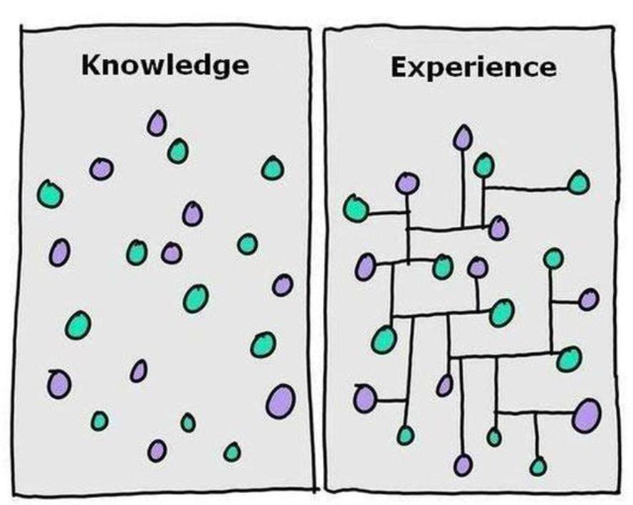 KnowledgeandExperience.jpg