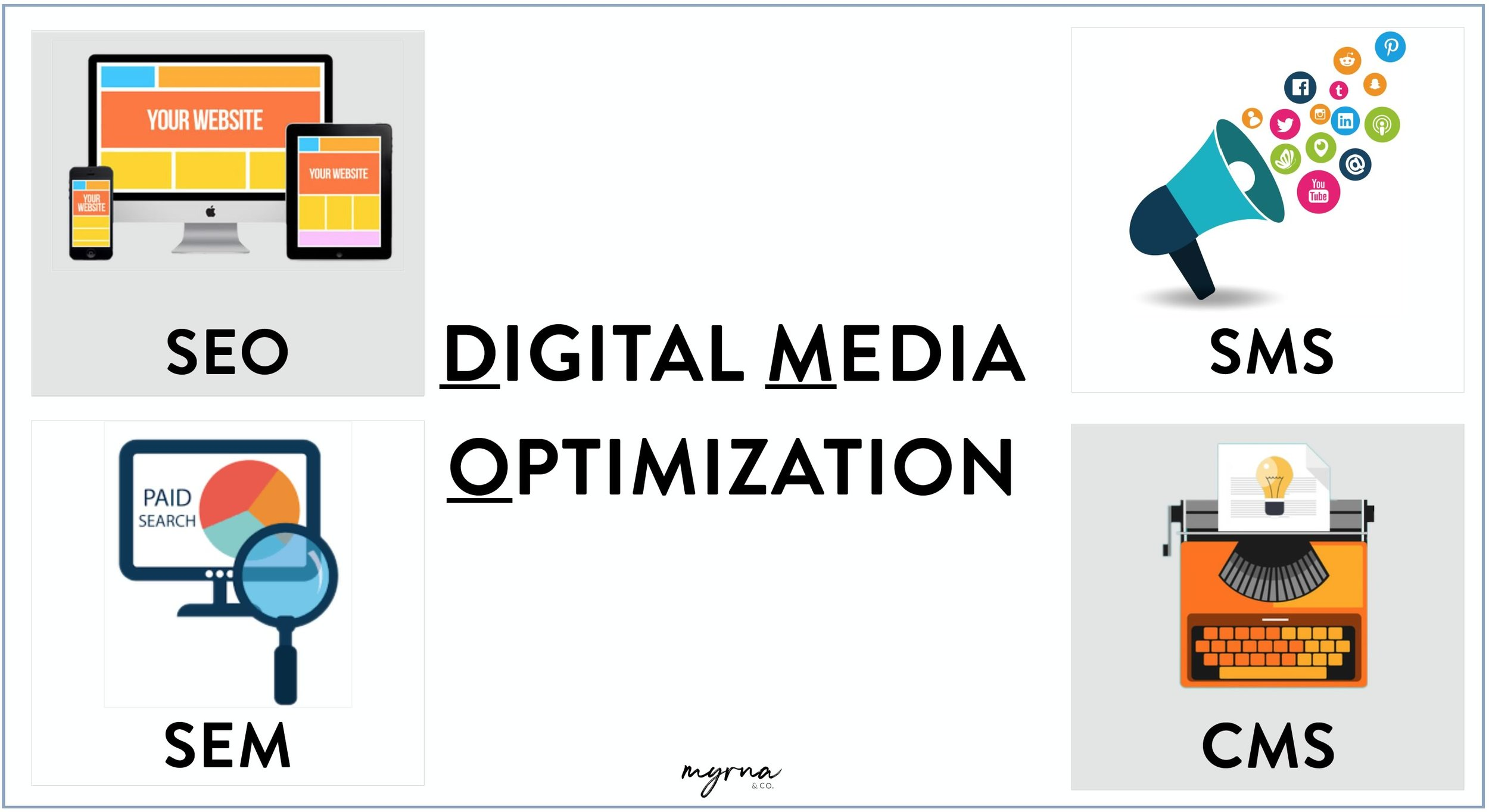 Digital-Media-Optimization-Myrna-Daramy.jpg