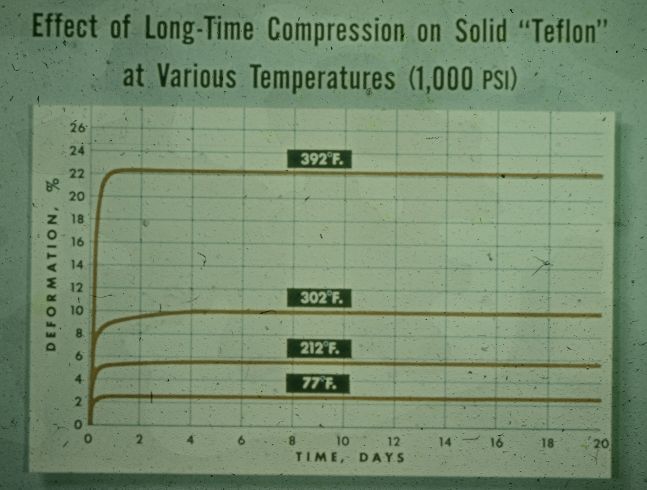 Long-Time Compression - Balfor Industries, Inc..jpg