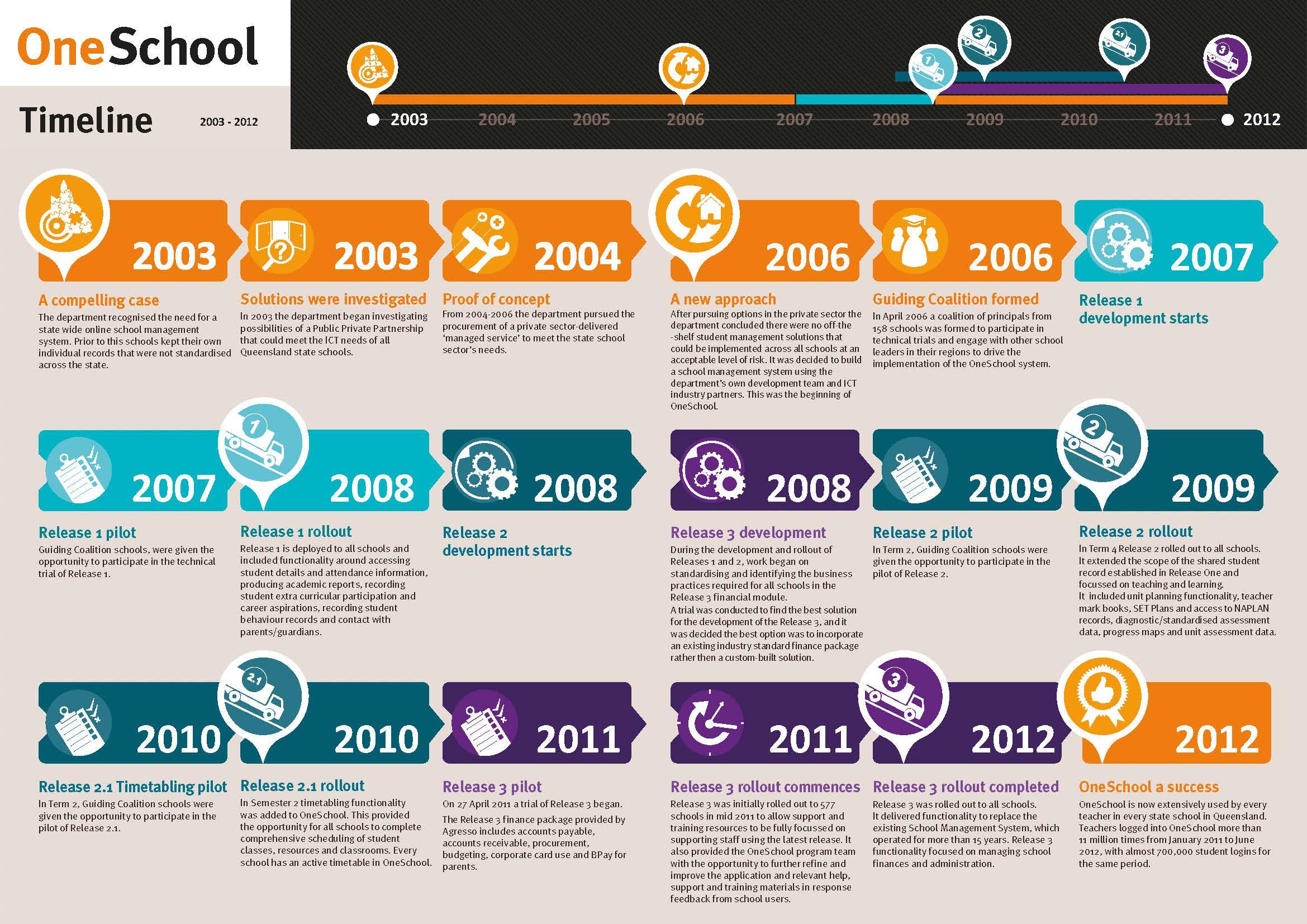 oneschool-overview-online_Page_3.jpg