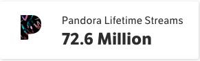 Pandora Lifetime Streams
