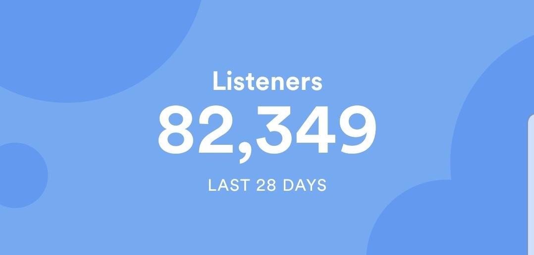 Spotify Stats July 2019