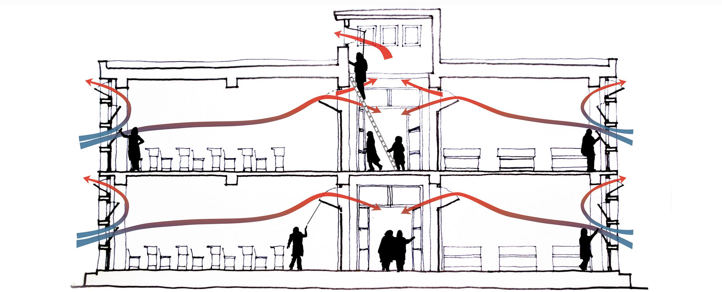 ventilation concept.jpg