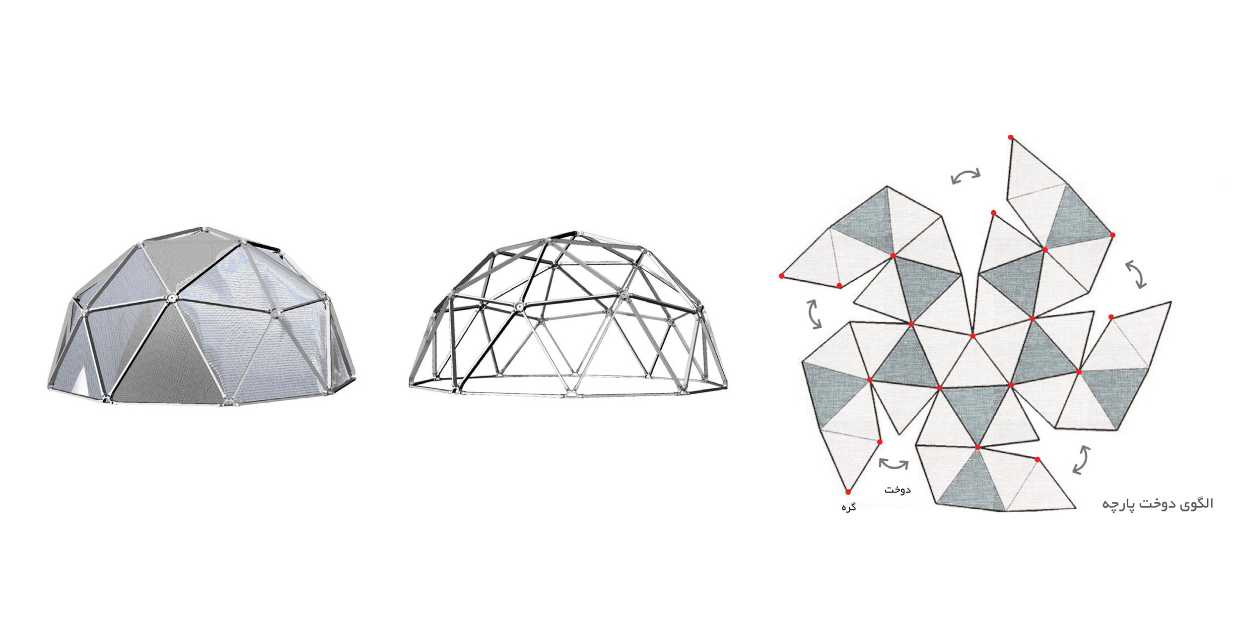 "The ""Smart Citizen"" Community Center can be Created as a Module for a Safe Shelter, an Example is a Geodesic Dome"