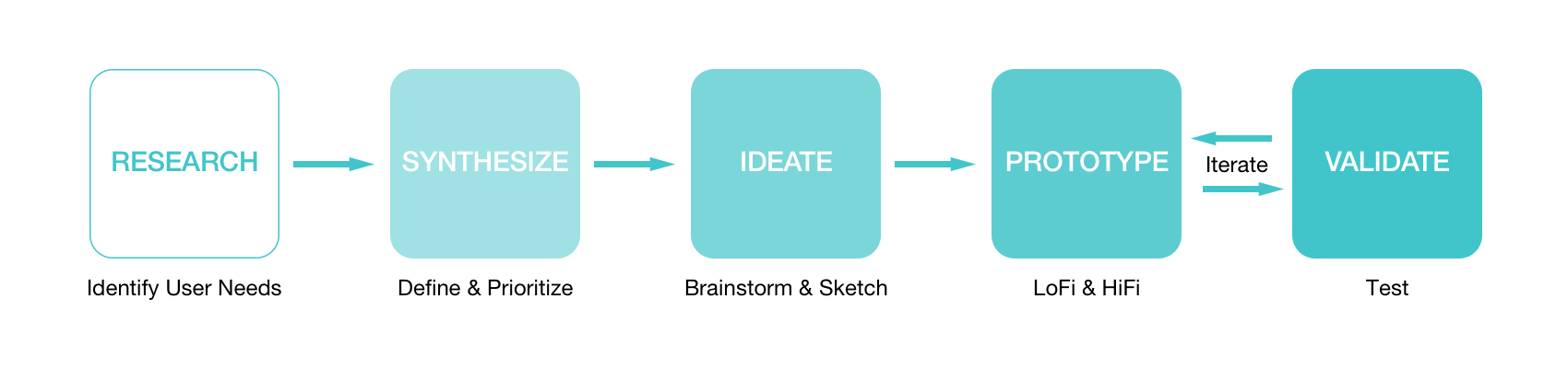 SimpleHabit Design Main.png