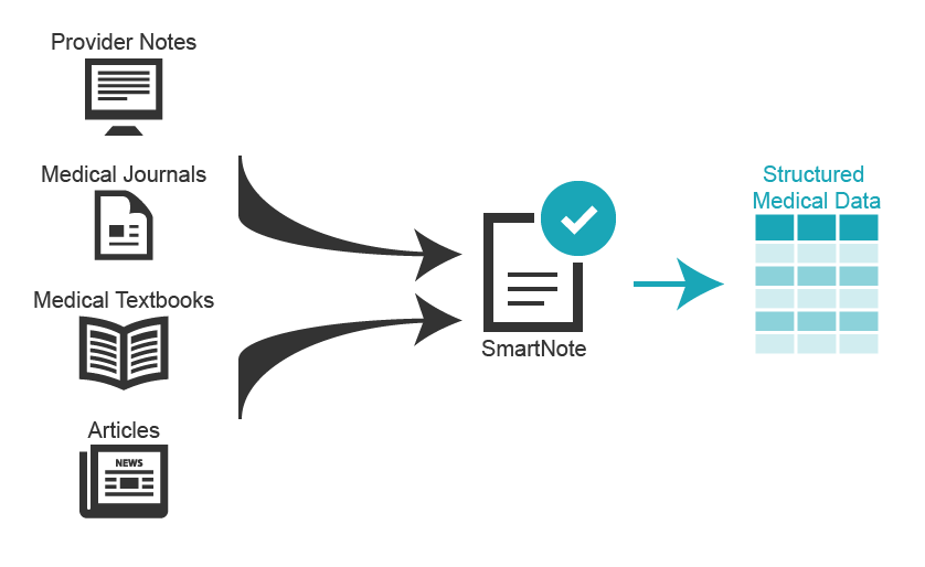 SmartNote-Graphic.png