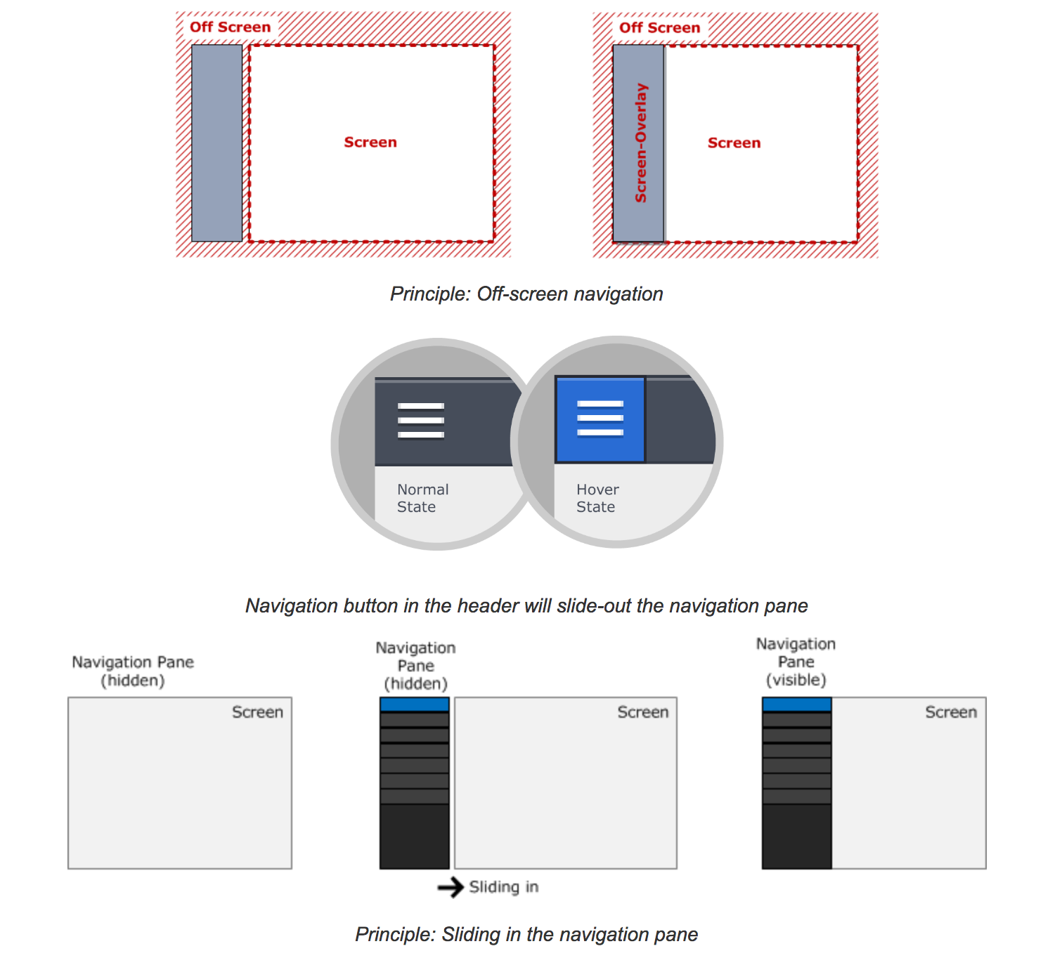 CXC Design System 1.png