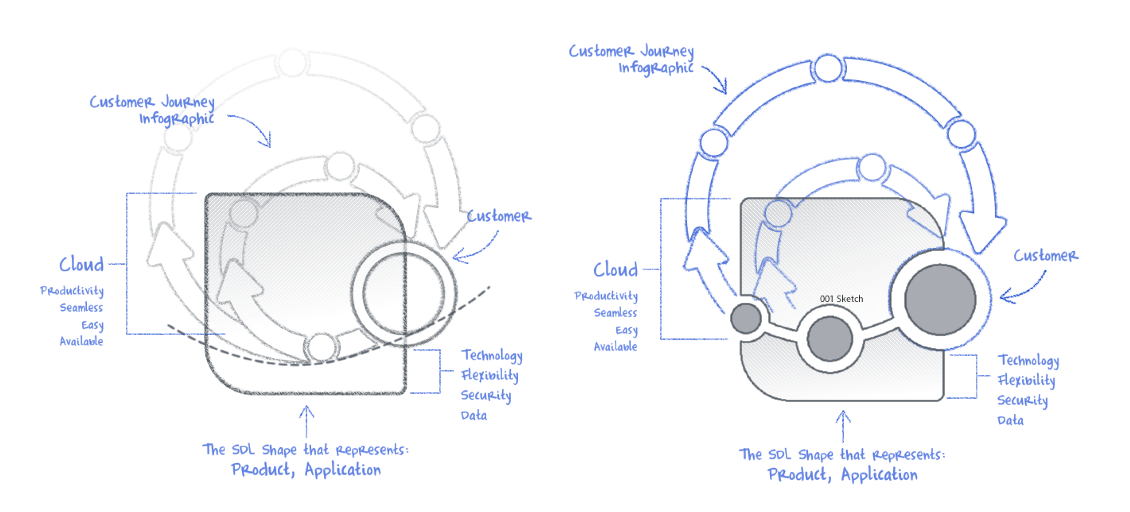 CXC Design System 7.png