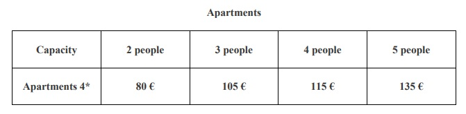 Notes: Prices are per apartment per night. Detailed location and photos of the apartment will be sent after your request.